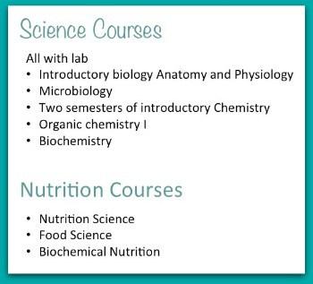 nutrition slide