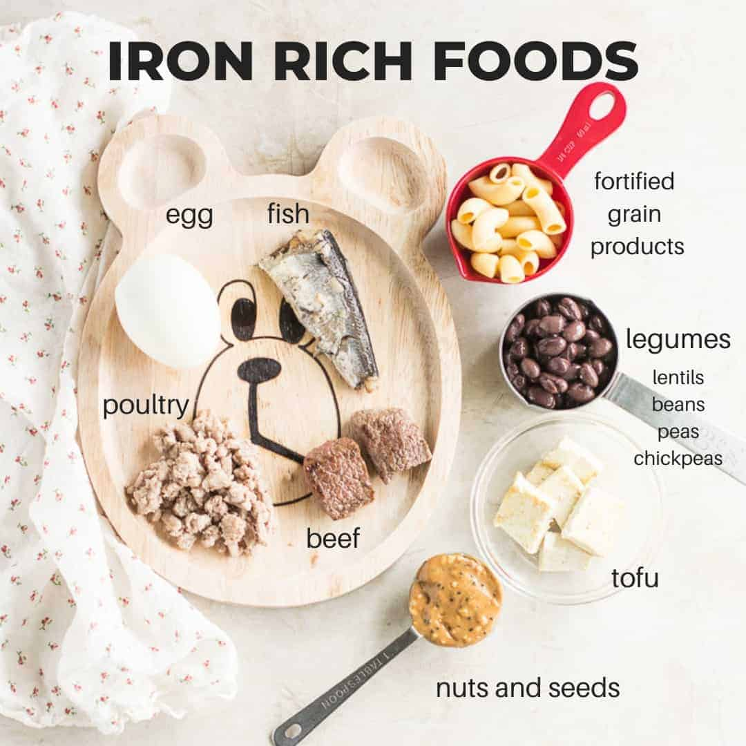 Different iron rich foods measured out in baby serving size