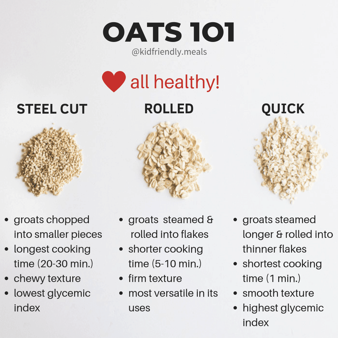 an infographic titled oats 101 showing steel cut, rolled, and quick oats with descriptions underneath